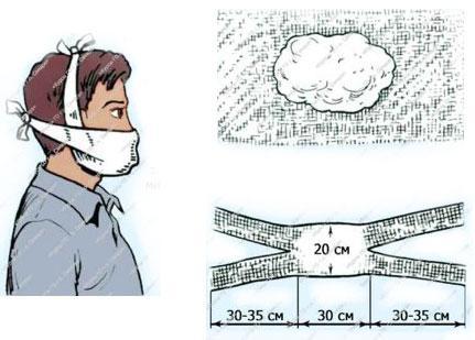 Маска медицинская своими руками